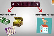 Assess which among your business asset can be used as a collateral