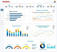 Multi-channel Sales Solution | Multi-channel Software | Kapture CRM UAE