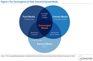 Altimeter Report: Paid + Owned + Earned = Converged Media | Web Strategy by Jeremiah Owyang