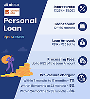 Why you should go for online personal loans