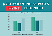 5 Outsourcing Services Myths Debunked - Sphinx WorldBiz Limited