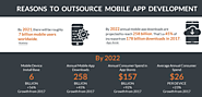 Reasons to Outsource Mobile app Development - Sphinx WorldBiz Limited