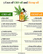 5 Uses of CBD oil and Hemp oil