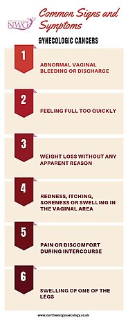 We encourage the women/females to get a knowledge about the signs and symptoms of abnormal body conversa… | Signs, sy...
