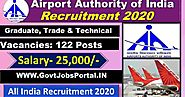 AAI Apprenticeship 2020 : Airport Authority of India Recruitment for 122 Graduate, Technical and Trade Apprentices