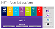 .Net 5.0 : The future of .Net – Neel Bhatt