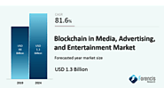 Blockchain In Media, Advertising And Entertainment Market by Solution (Audience Engagement), By Type (Private Blockch...