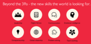 The 8 Must Have Skills for The 21st Century Students ~ Educational Technology and Mobile Learning