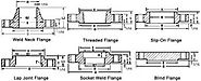 Class 150 Flange Dimension, Weight Chart, Pressure Ratings - Akai Metals
