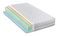 Problems with latex hybrid mattress - Topmattressindia