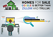 Zillow Home Values Suck and So Do Missing Real Estate Listings
