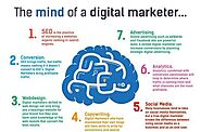 What's in the mind of a Digital Marketer?