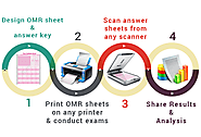 eVAL OMR Sheet Scanner Software | Optical Mark Reader Machine Software