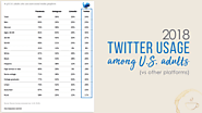 Best Twitter Tools to Get More Twitter Followers in 2020 [Tweet Adder & Social Quant Alternatives]