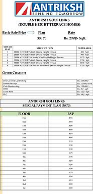 Special Benefit With Latest Price List of Antriksh Golf Links - Payment Plan