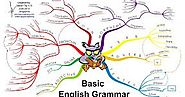 English vocabulary and english phases of english grammer ( 2020 ) , do you need to read ? « indian knowledge
