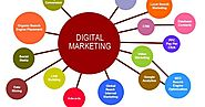 Ideatore Interactive Solutions: Digital marketing and its advantages and disadvantages