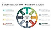 Arrow Diagram PowerPoint Templates | SlideKit