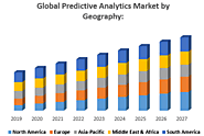 Global Predictive Analytics Market – Industry and Forecast (2020-2027) – by Business Function, Application Model, Org...