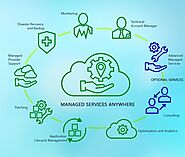 Benefits of Managed IT Support Services