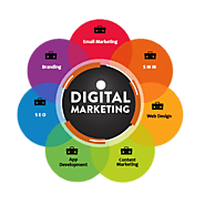 Best Digital Marketing Company in Noida, Delhi NCR, India