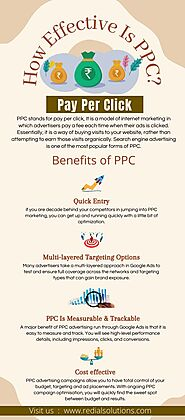 PPC advertising | How effective is PPC?