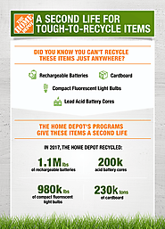 The Home Depot | A Second Life for Hard-to-Recycle Items