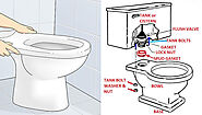 How to Install a Toilet | The Home