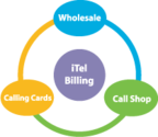Do Not Pay More or Constant With VoIP Billing