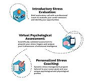 Effectiveness of Stress Management Skills