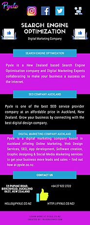 Digital Marketing Company Auckland