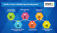 How to Start a Mobile App Development? 6 Step Guide to a Successful App Development