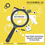 The Right Keyword unlock the door to Success