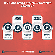 Why you need a Digital marketing Strategy