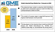 Global Industrial Dryer Market Size, Trends & Analysis - Forecasts to 2026 By Operating Principle (Direct Drying, Ind...